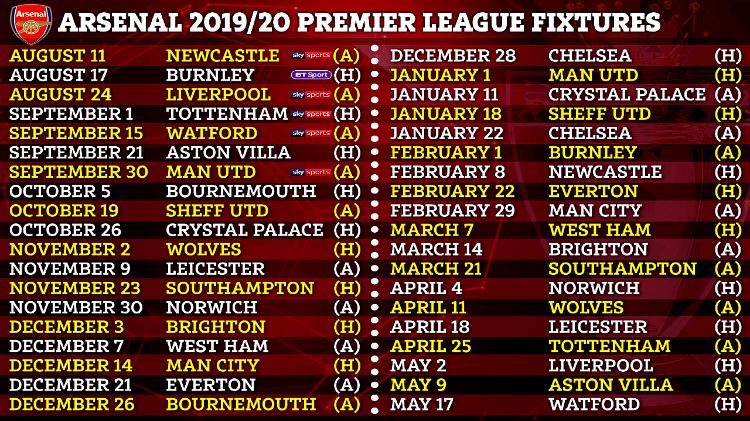 Arsenal - Fixture (2019/20)